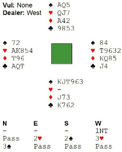 Diagram of Bridge deal: 15 June 2011 3S loser on loser play