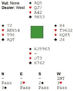 Diagram of Bridge deal: 15 June 2011 3S loser on loser play